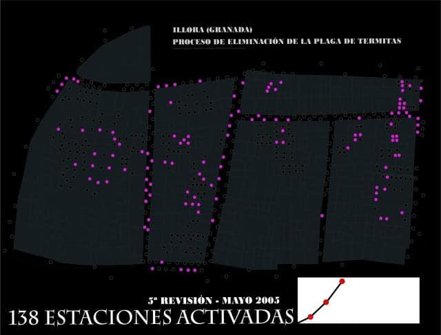 5ª revision del sistema Sentri tech en Illora (Granada)