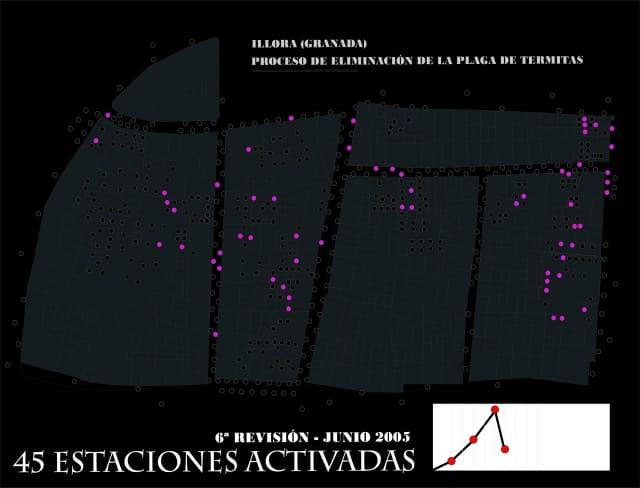 6ª revisión del Sistema Sentri Tech en illora (Granada)