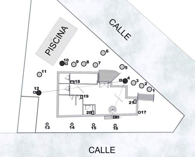 Figura 8 (Mayo 2010)